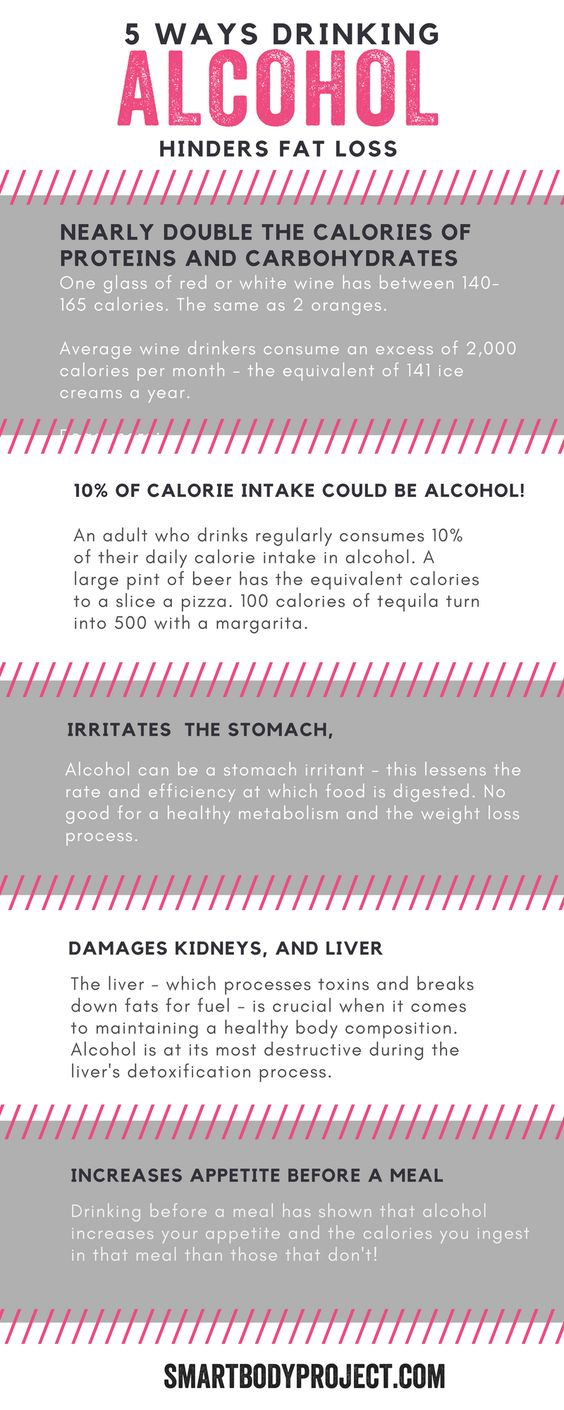 ways drinking alcohol hinders fat loss