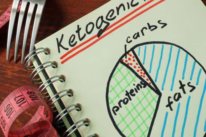 4 Easy Keto Diet Tips For Beginners, keto diet for beginners, ketogenic diet menu, keto diet calculator, keto diet food list, what is keto diet, keto diet recipes, keto diet weight loss, ketogenic diet reviews,