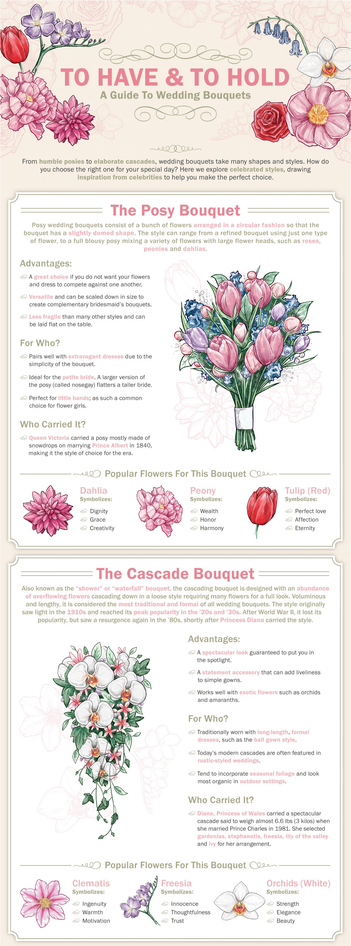 Guide to wedding Bouquets