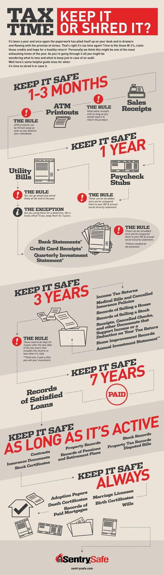 Keep Tax or Shred Tax