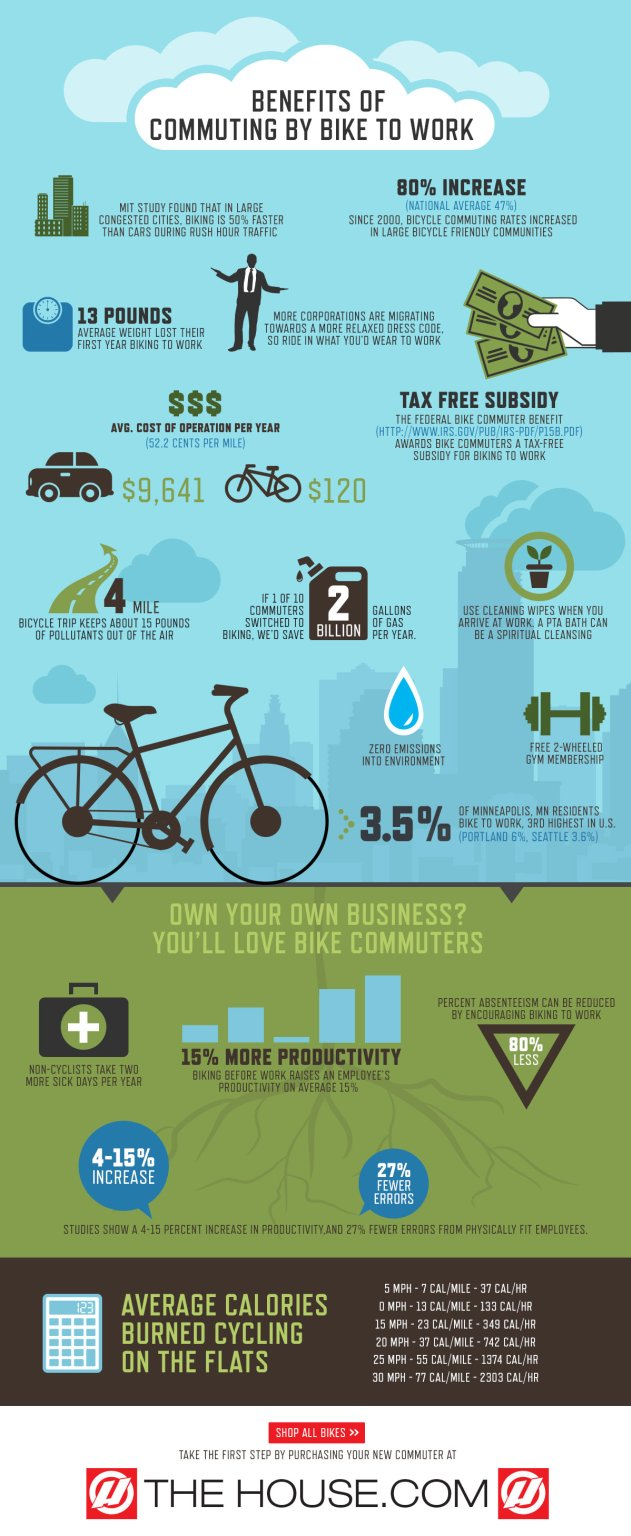 benefits of commuting by bike to work