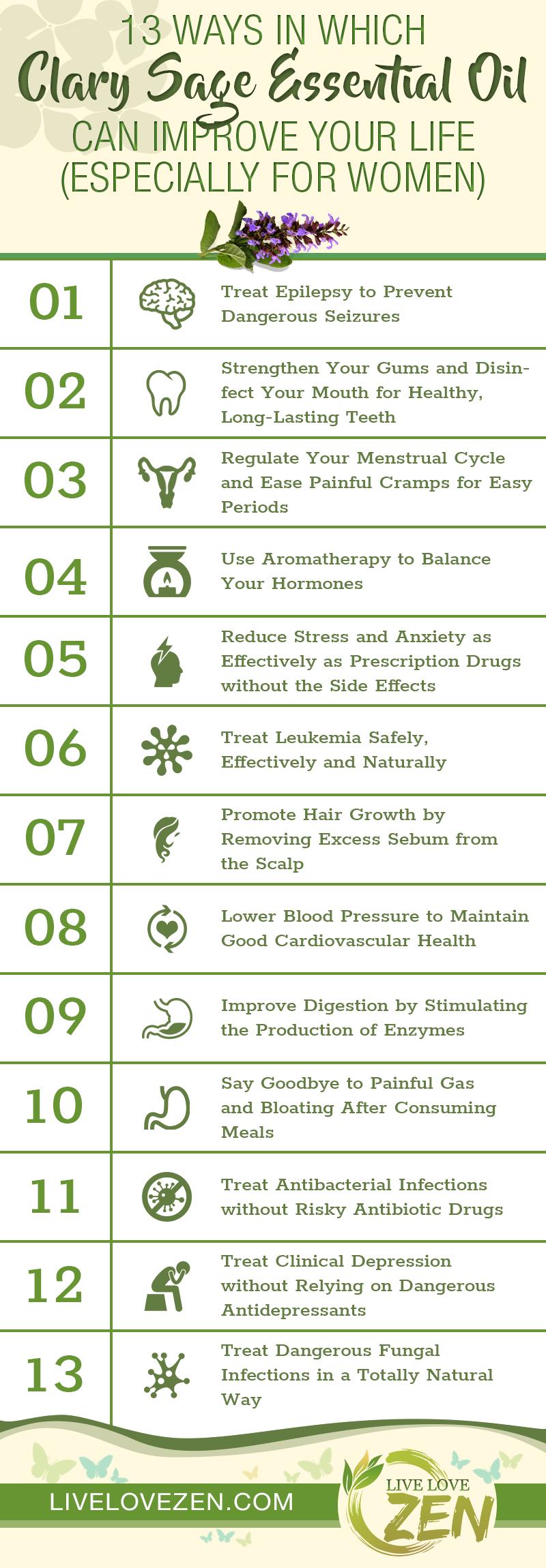 clarysage essential oil health benefits