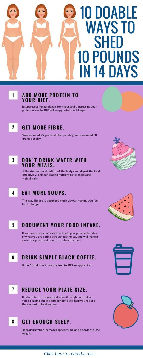 doable ways to shed pounds in 14 days