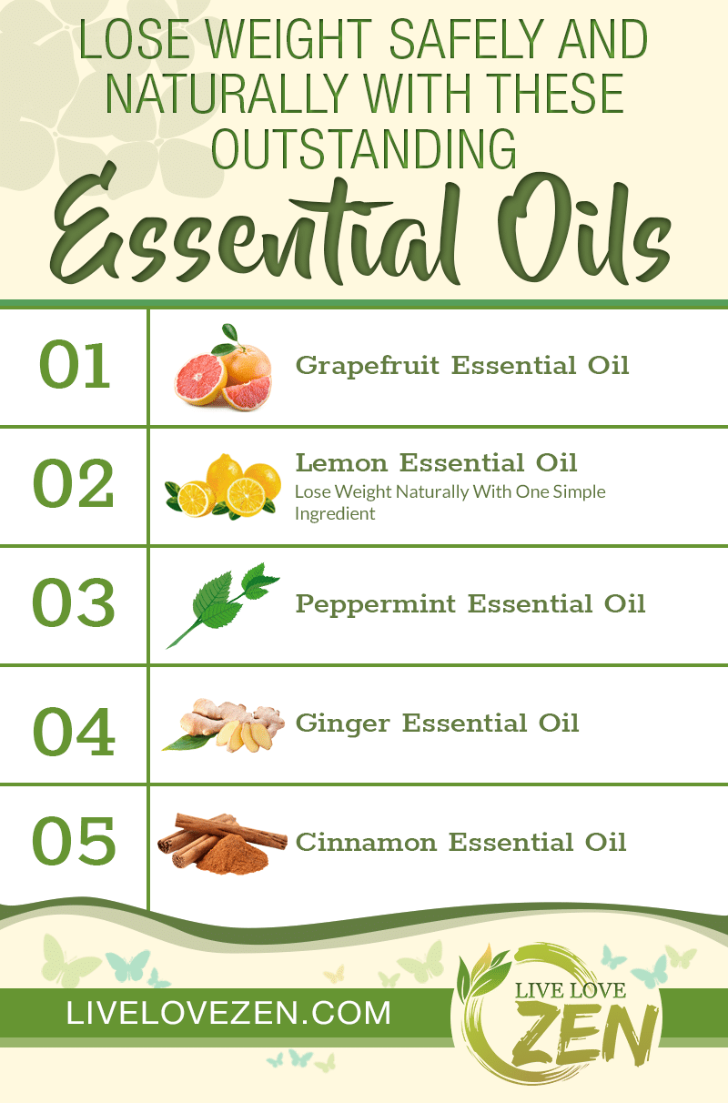 essential oil remedy for weightloss