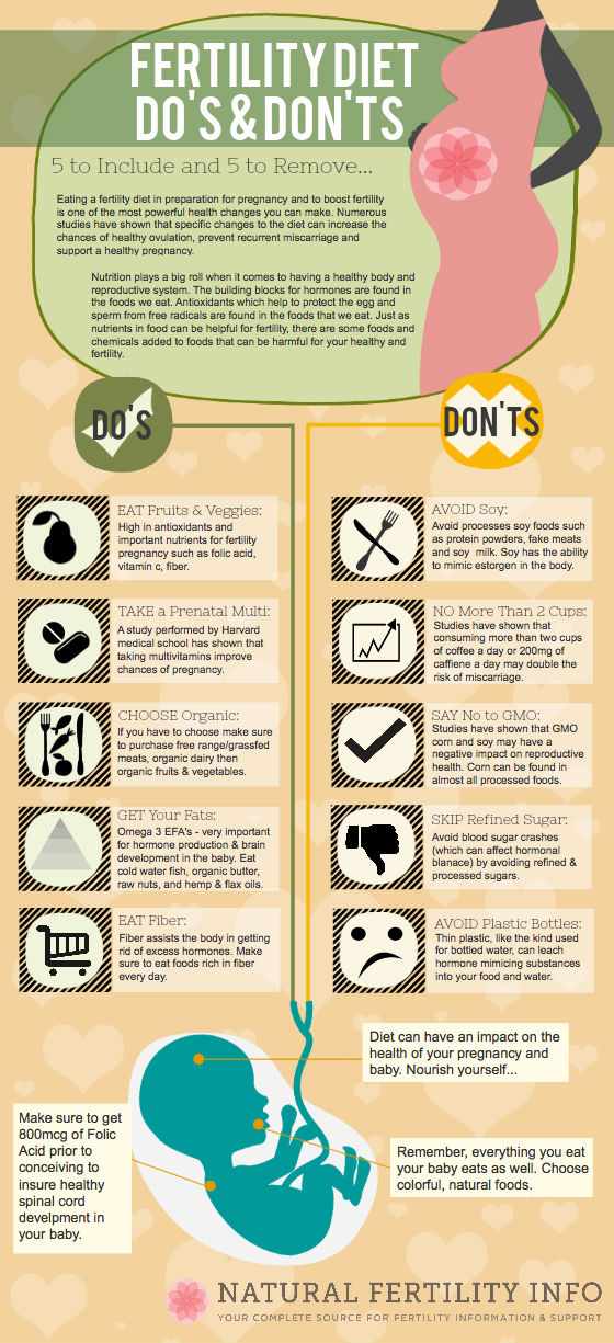fertility diet do's and don't