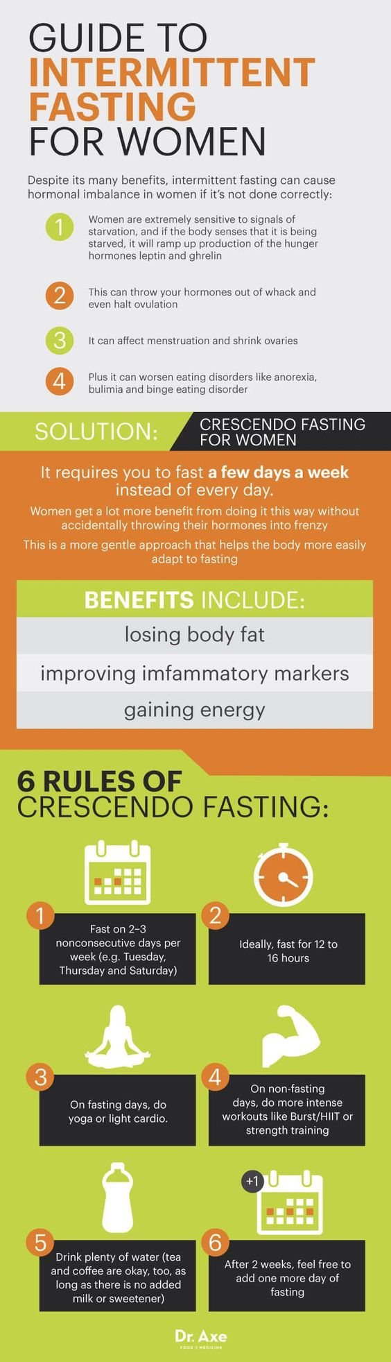 guide to Intermittent Fasting for women