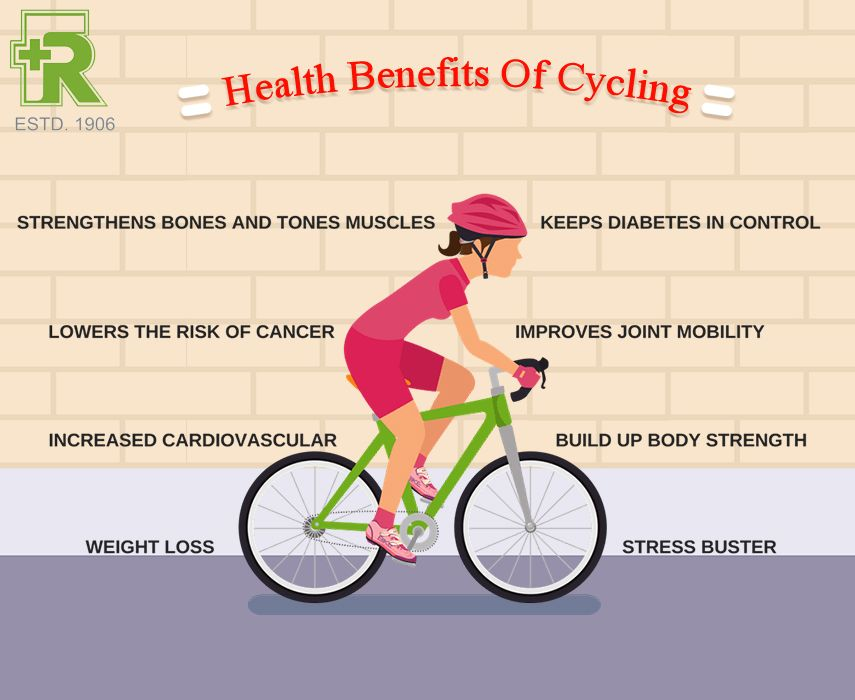 health benefits of Cycling 3