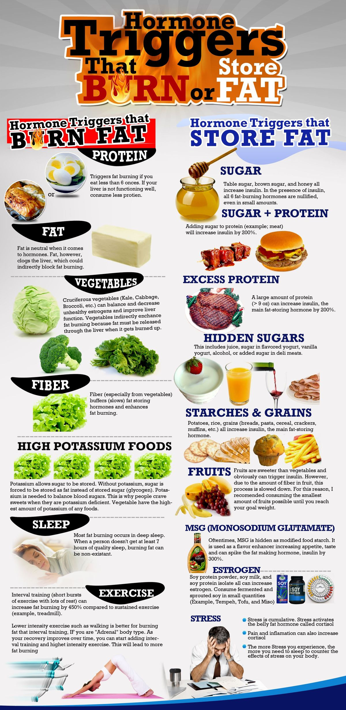 hormone triggers that burn fat or store fat