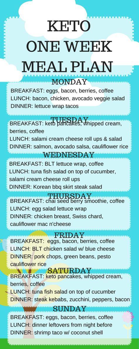 keto one week meal plan