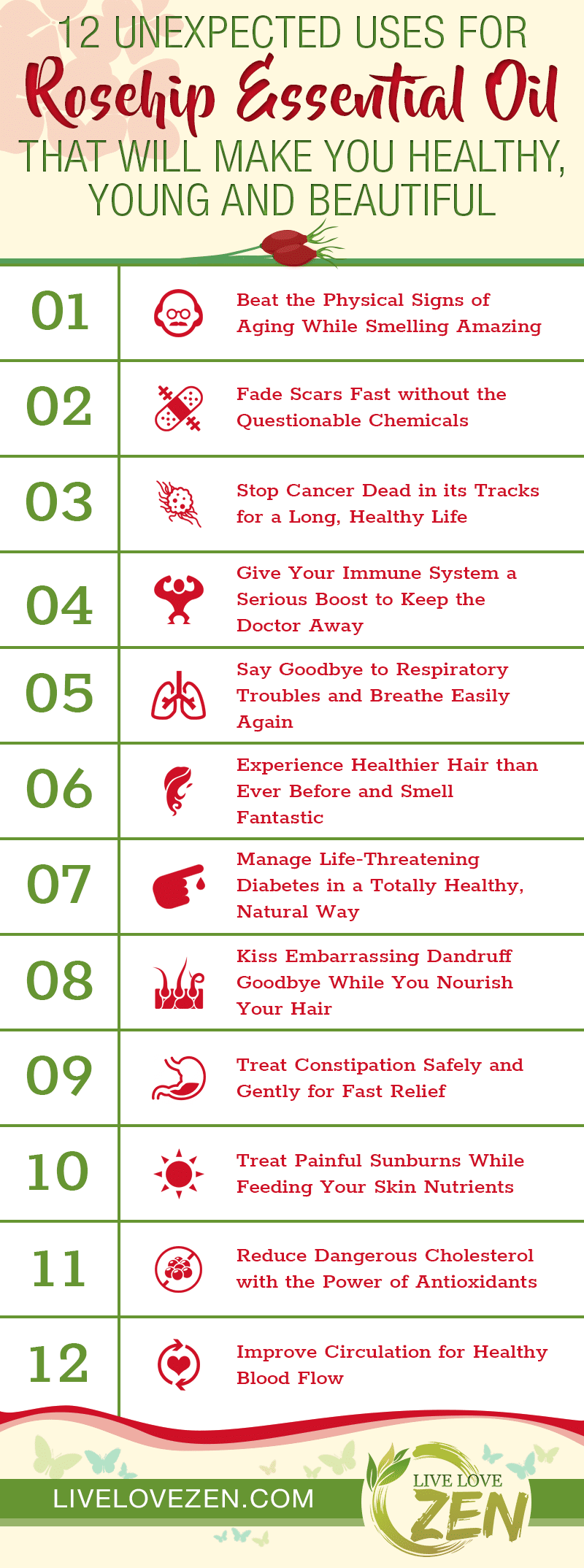 rosehip essential oil health benefits