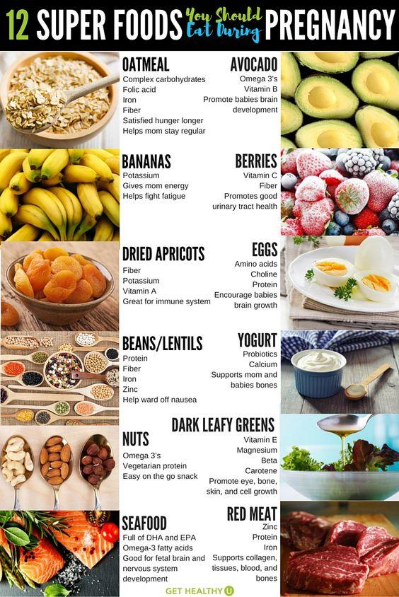 super foods you should eat during pregnancy