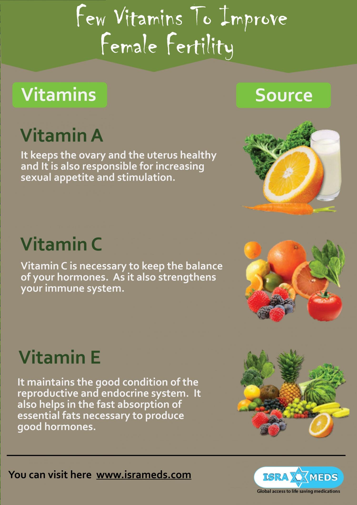 vitamins to improve female fertility