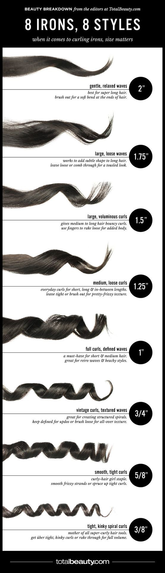 8 irons - 8 styles