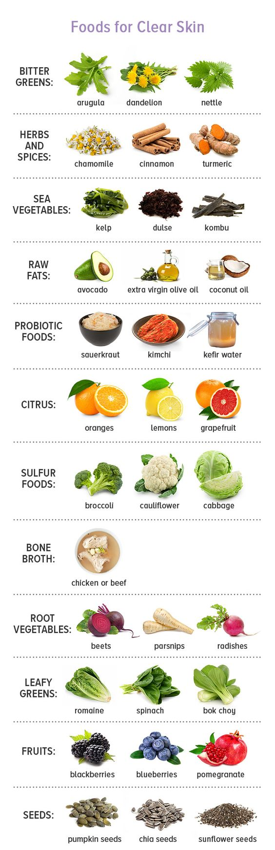 Foods for clear skin