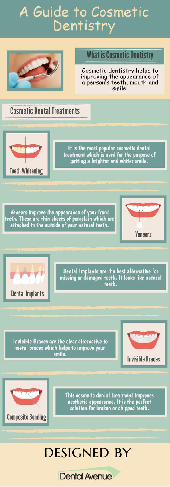 Guide to Cosmetic Dentistry