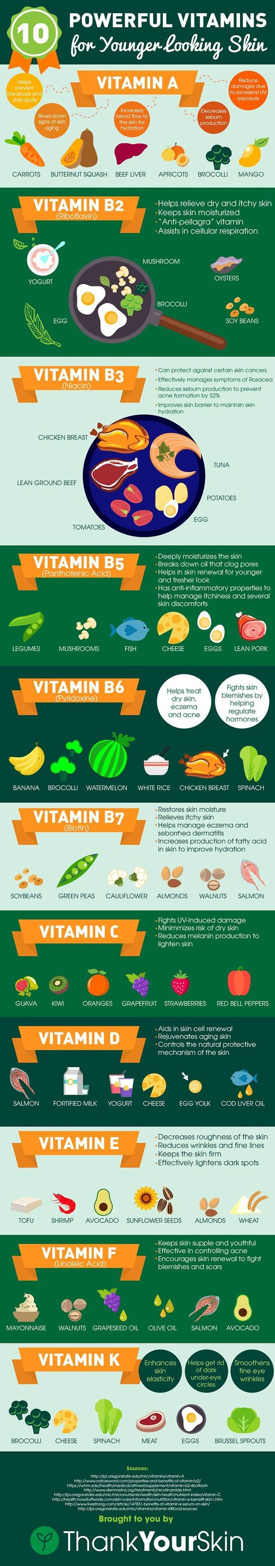 powerful vitamins for younger looking skin