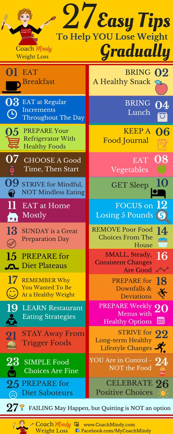 easy tips to help you lose weight gradually