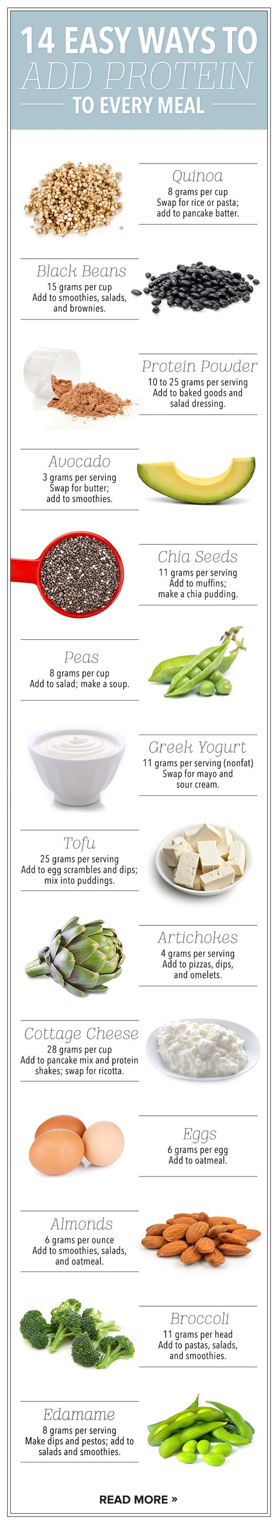 easy ways to add protein to every meal