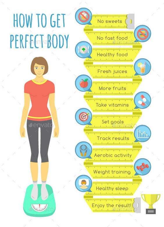 how to get perfect body