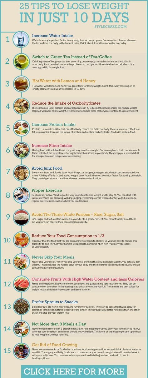 tips to lose weight in just 10 days