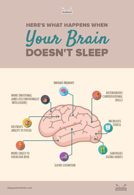 What happens when your brain doesn't sleep