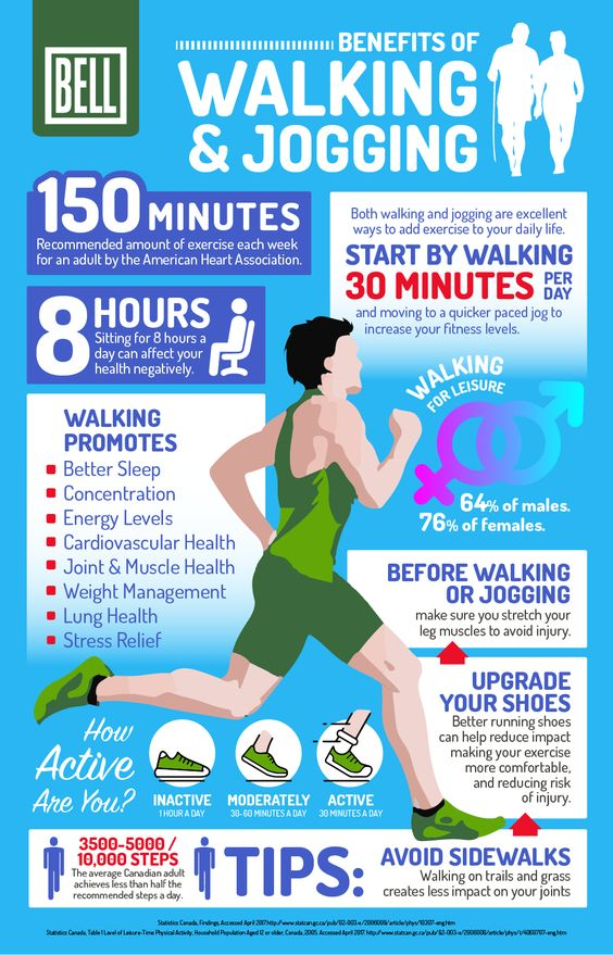 Benefits of jogging and walking