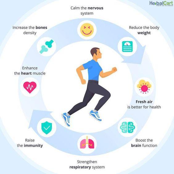 Benefits of jogging