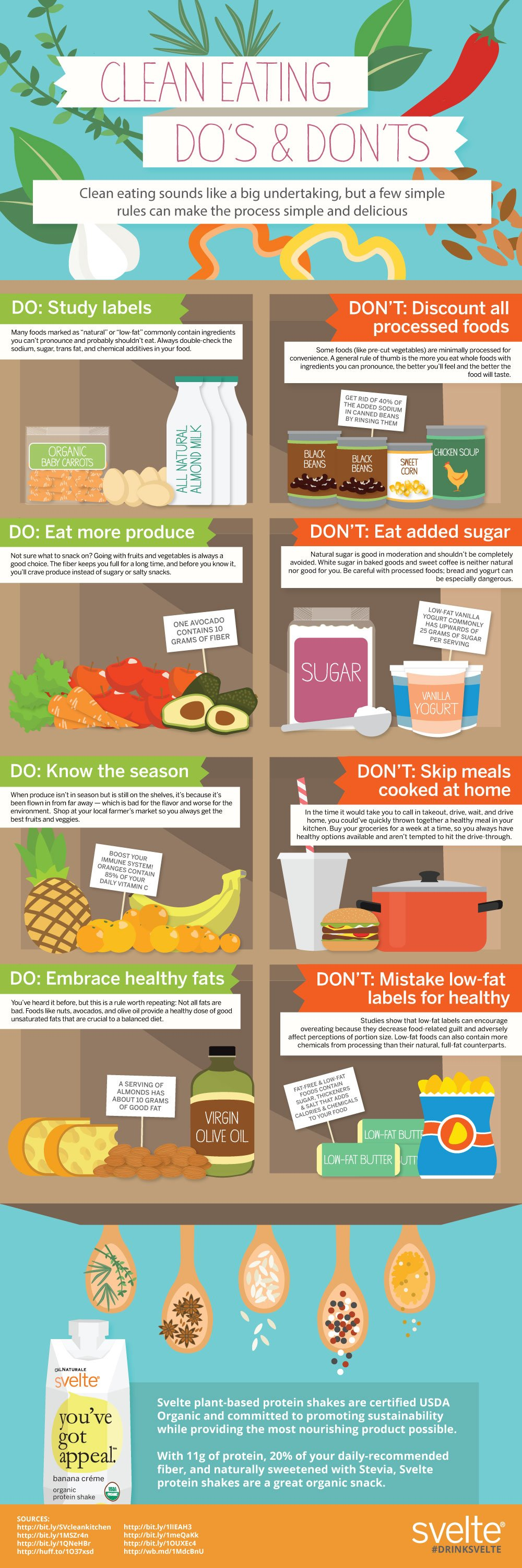 Clean Eating Do's and Don'ts
