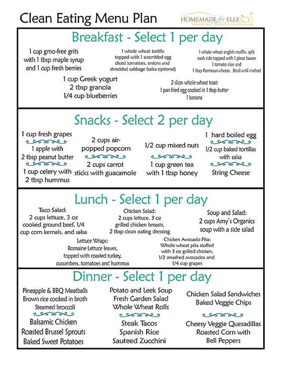 Clean eating menu plan