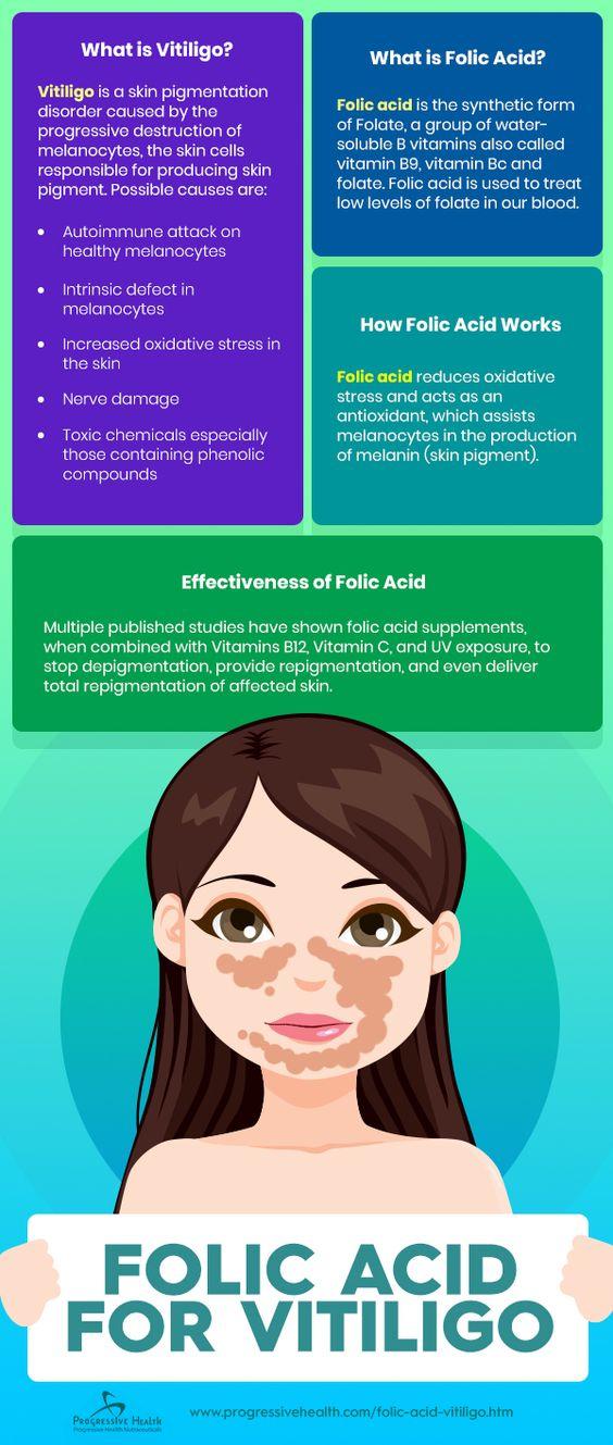 Folic Acid For Vitiligo