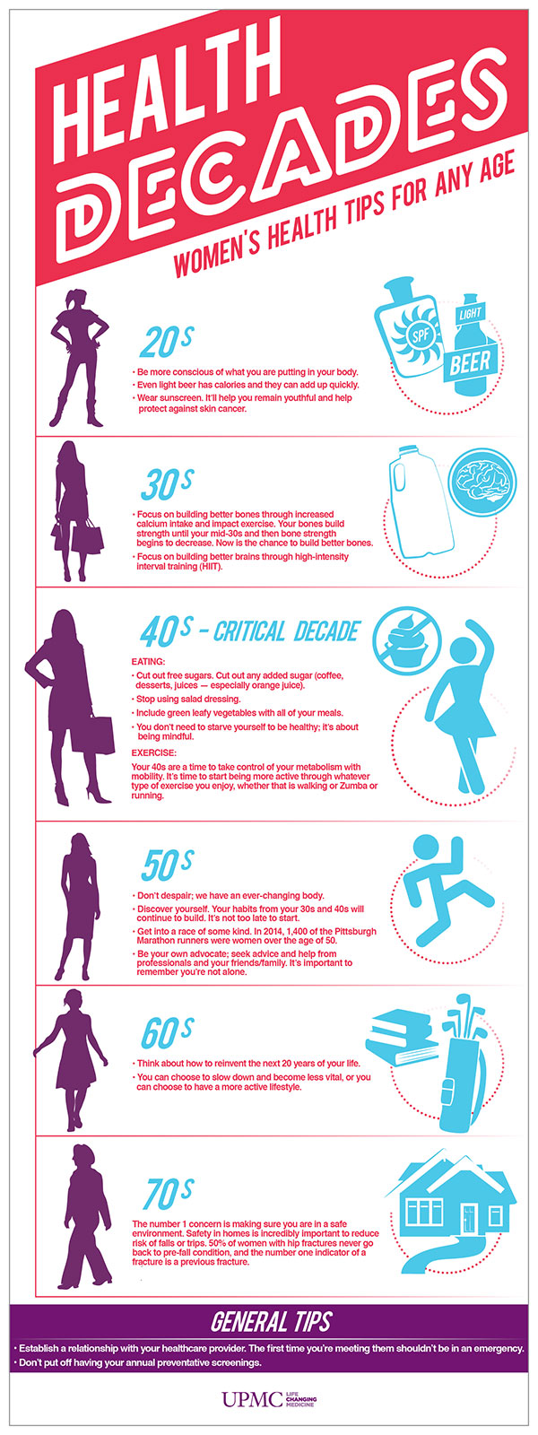 Women Health Tips for Any Age