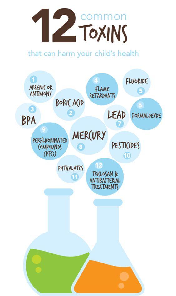 common toxins