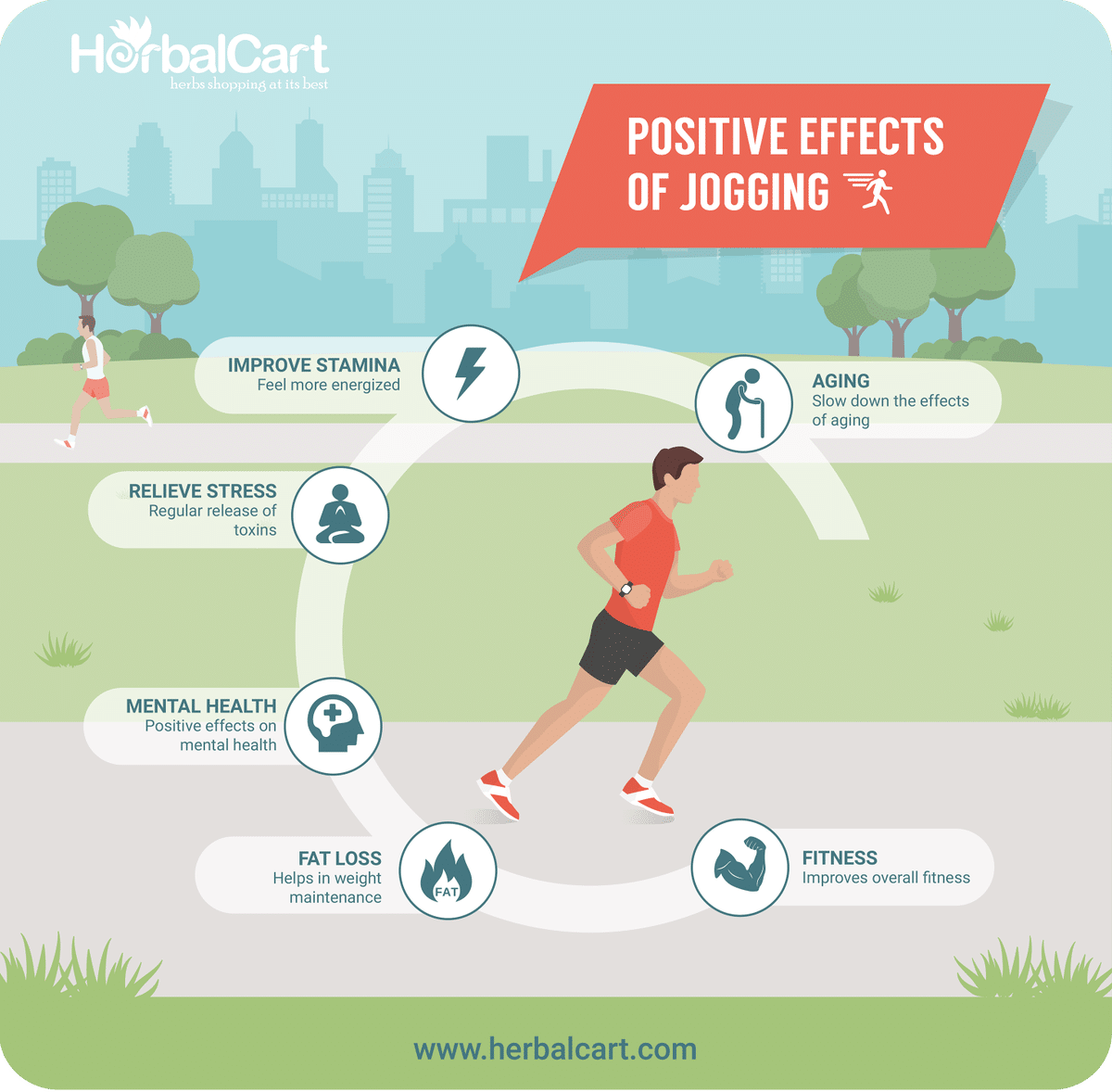 positive effects of jogging