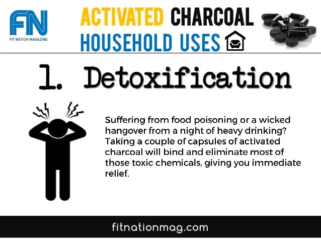 Activated Charcoal uses for Detoxification