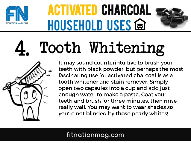 Activated Charcoal uses for Tooth Whitening