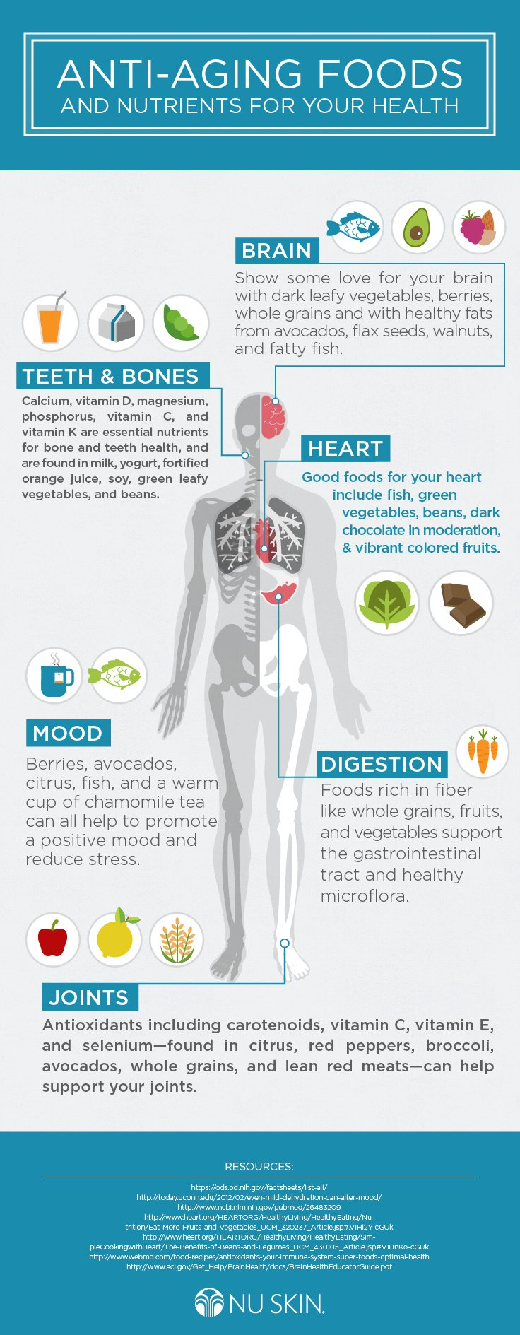 Anti Aging Foods and Nutrients for Your Health