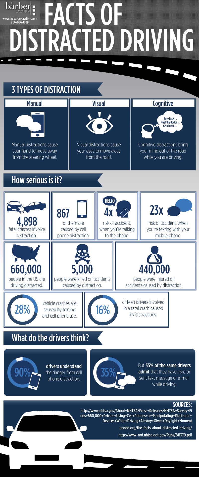 Facts of Distracted Driving