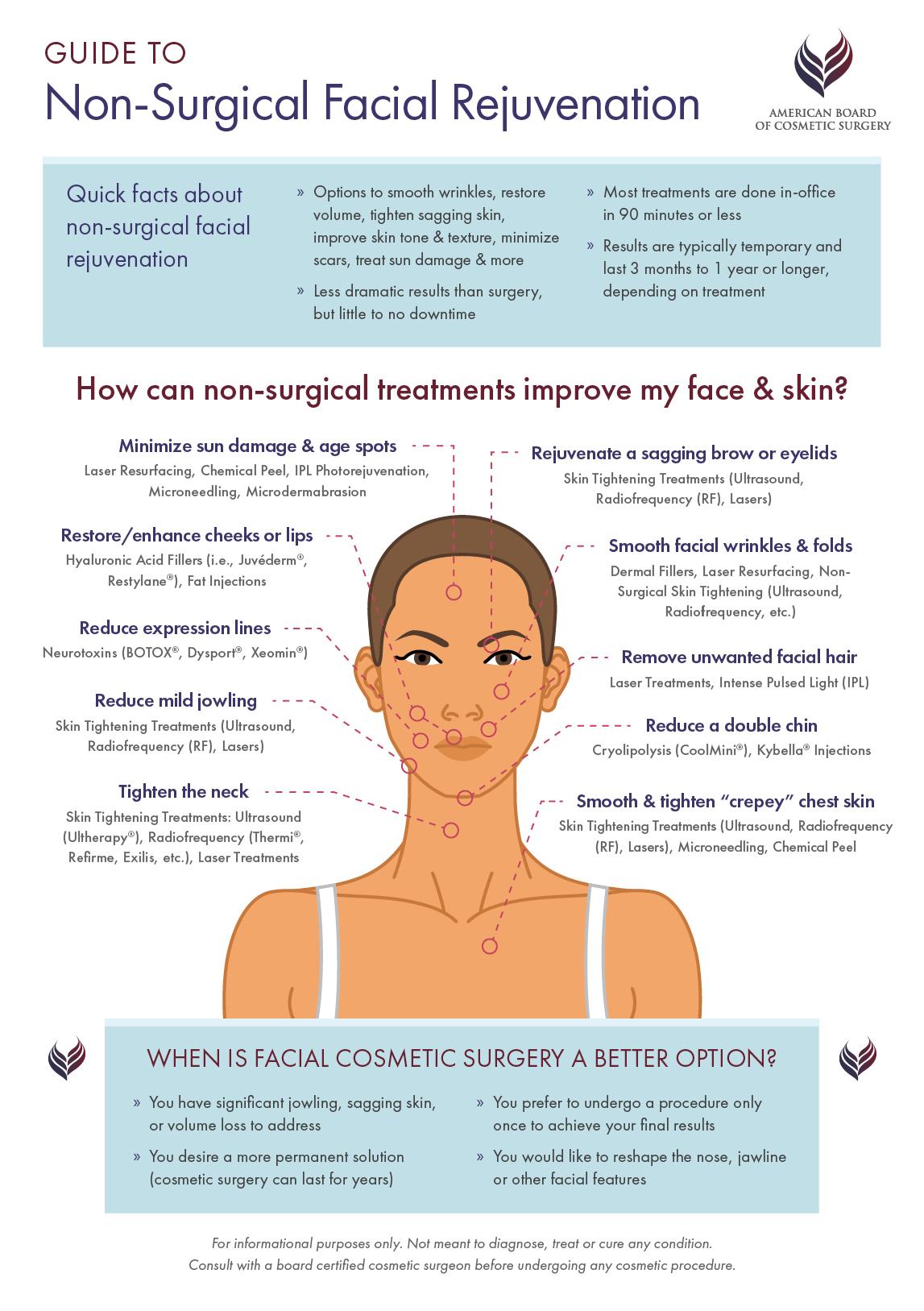 Guide to Non-Surgical Facial Rejuvenation