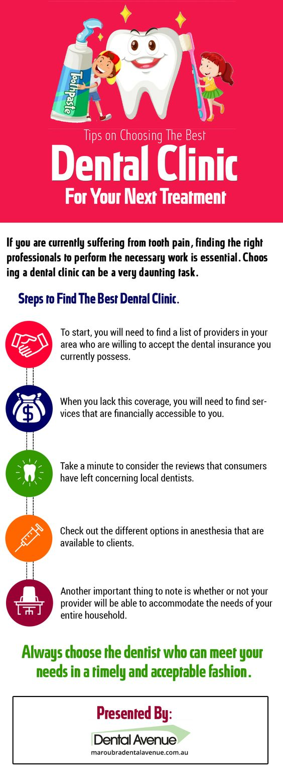 Tips for choosing the best dental clinic for your next treatment