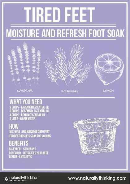 Tired Feet Moisture and Refresh Foot Soak
