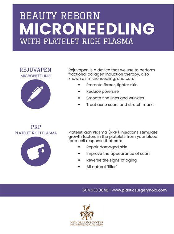 Beauty reborn MicroNeedling with platelet rich plasma