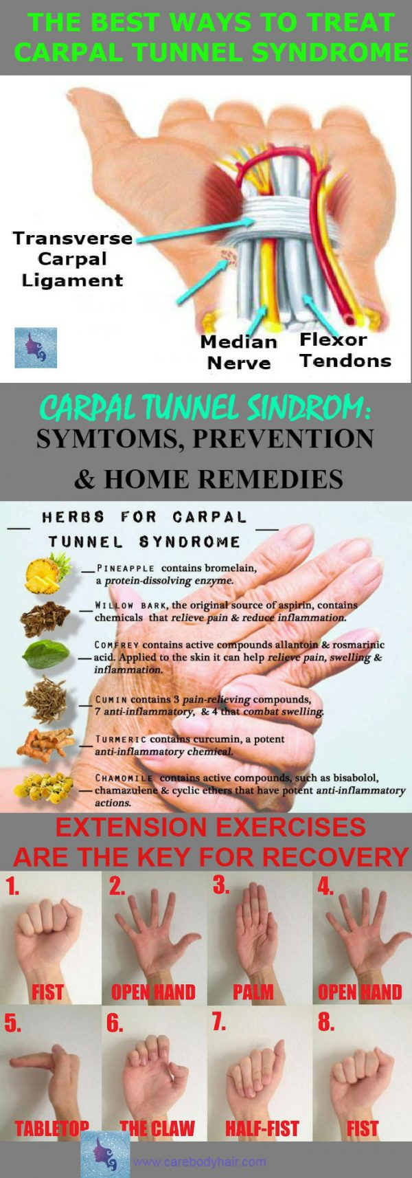 Best Ways to treat Carpal Tunnel Syndrome