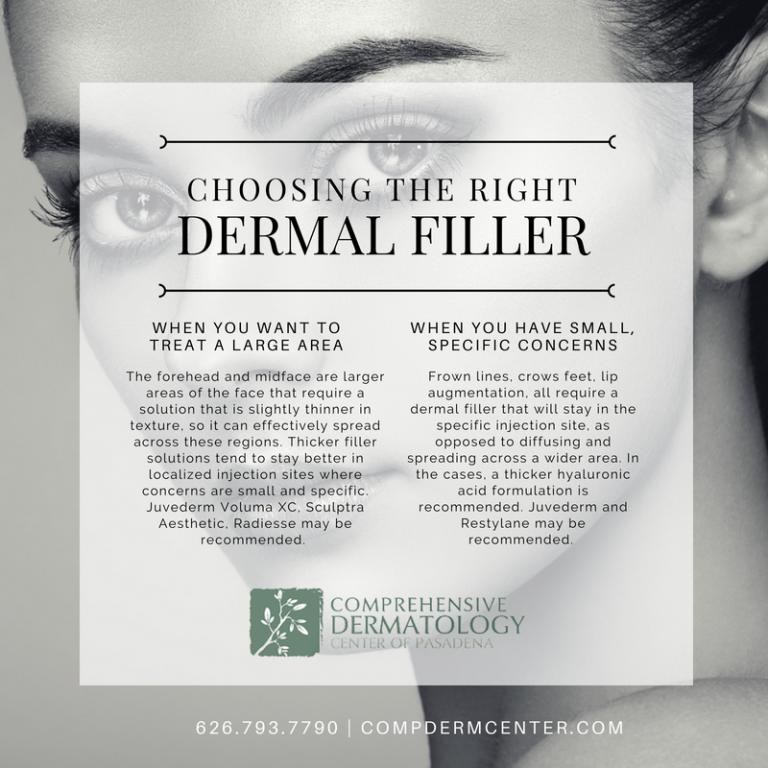 Choosing the right dermal filler