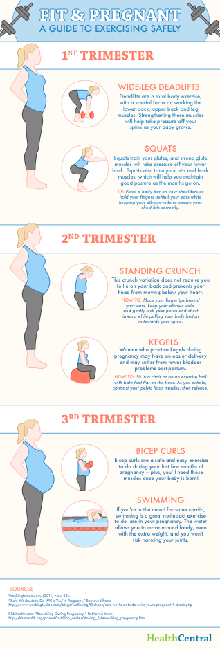 Guide to exercising safely while pregnant