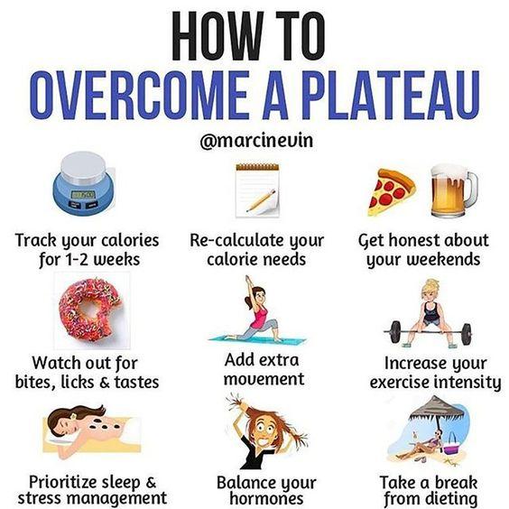 How to overcome a plateau
