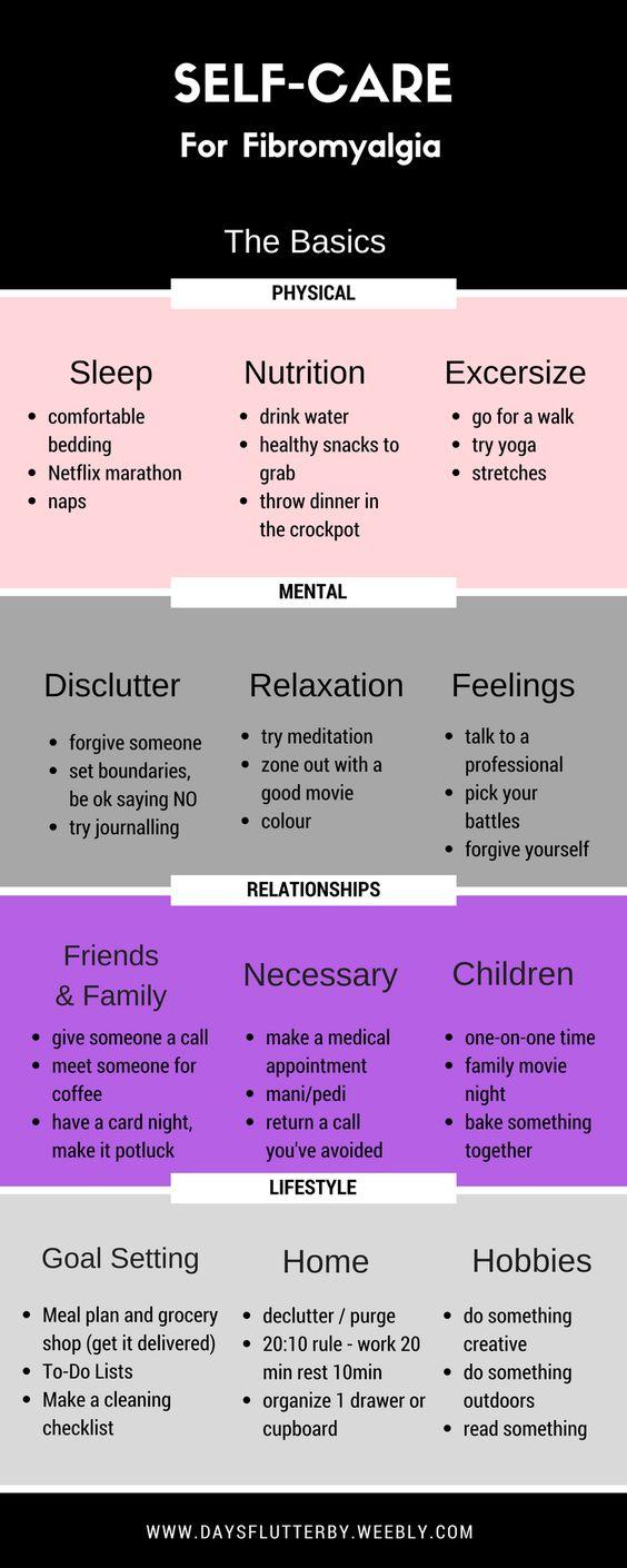 Self care fibromyalgia