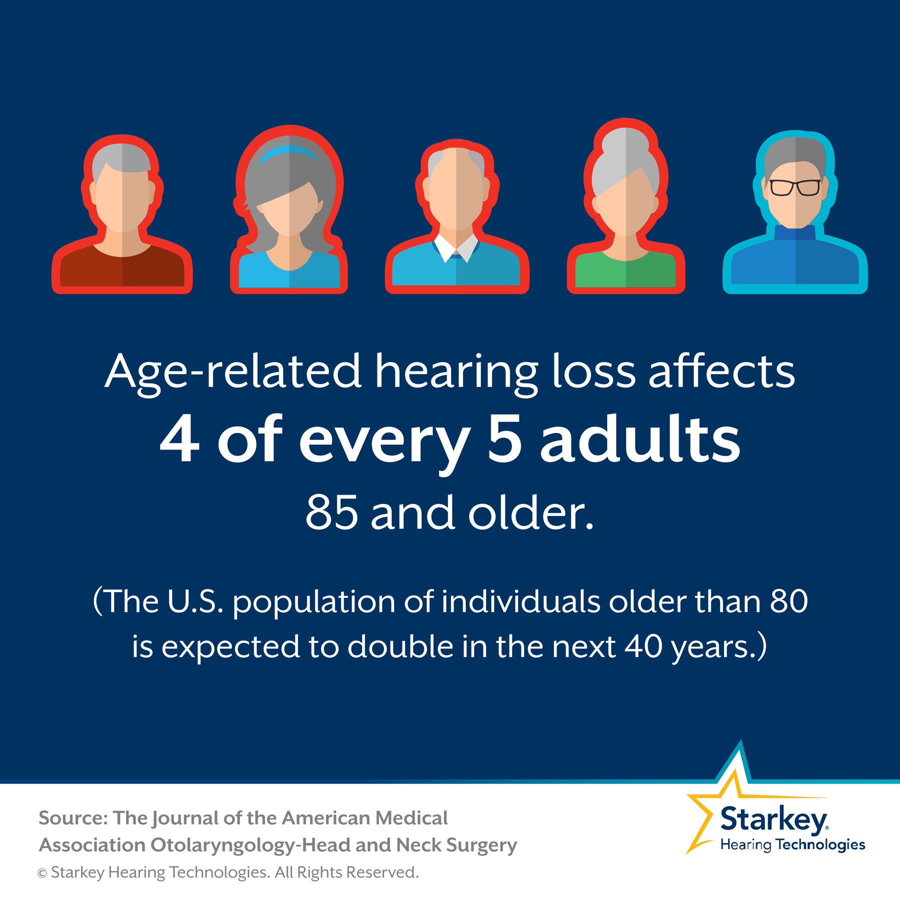 Age related hearing loss