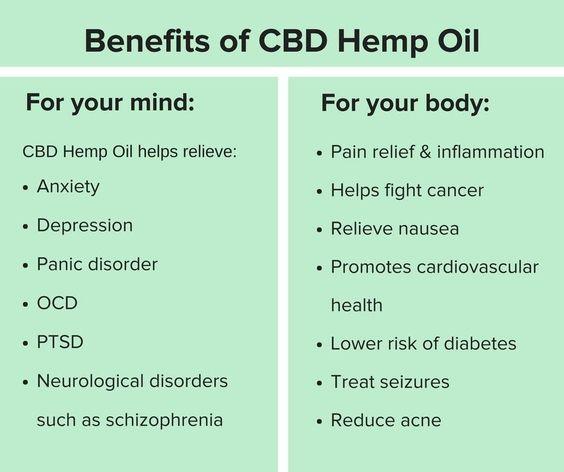 Benefits of CBD Hemp Oil