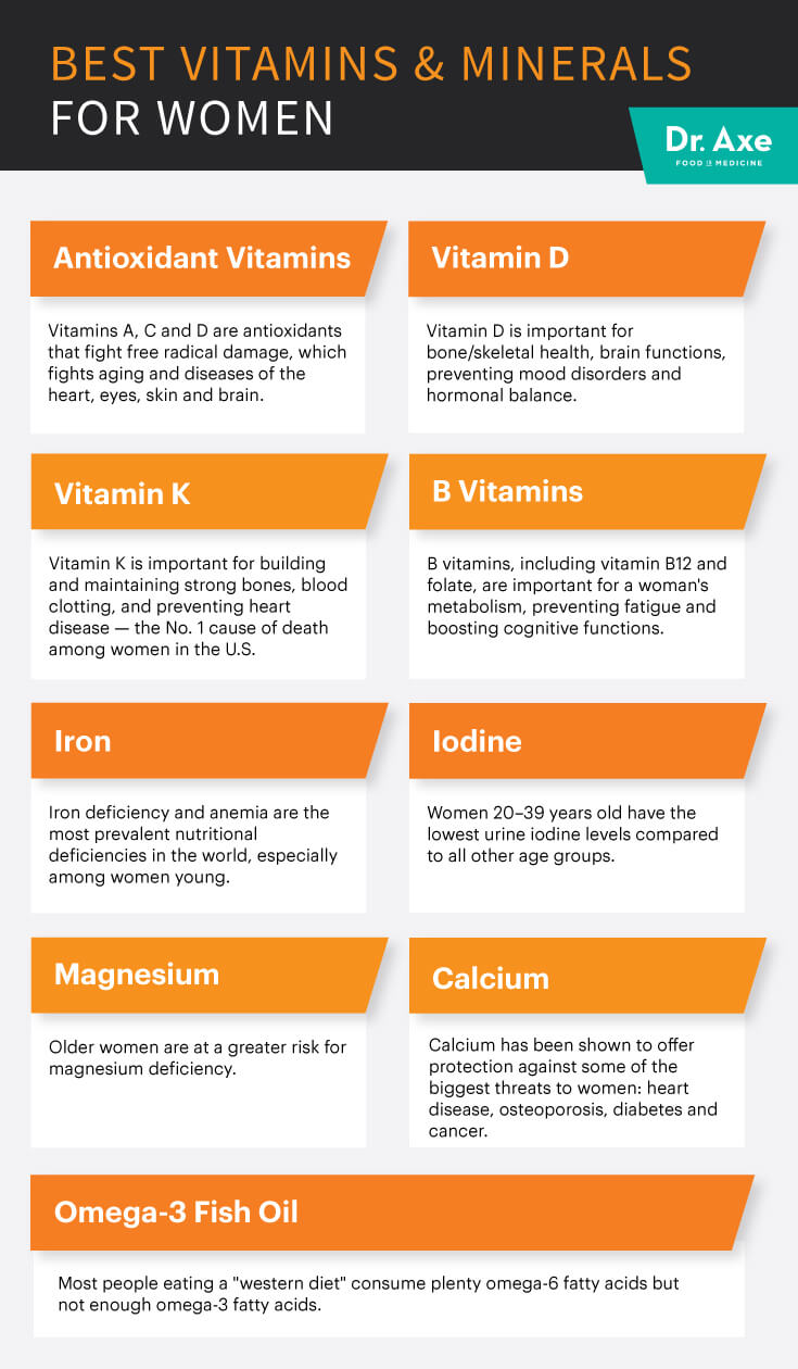 Best Vitamins & Minerals For Women