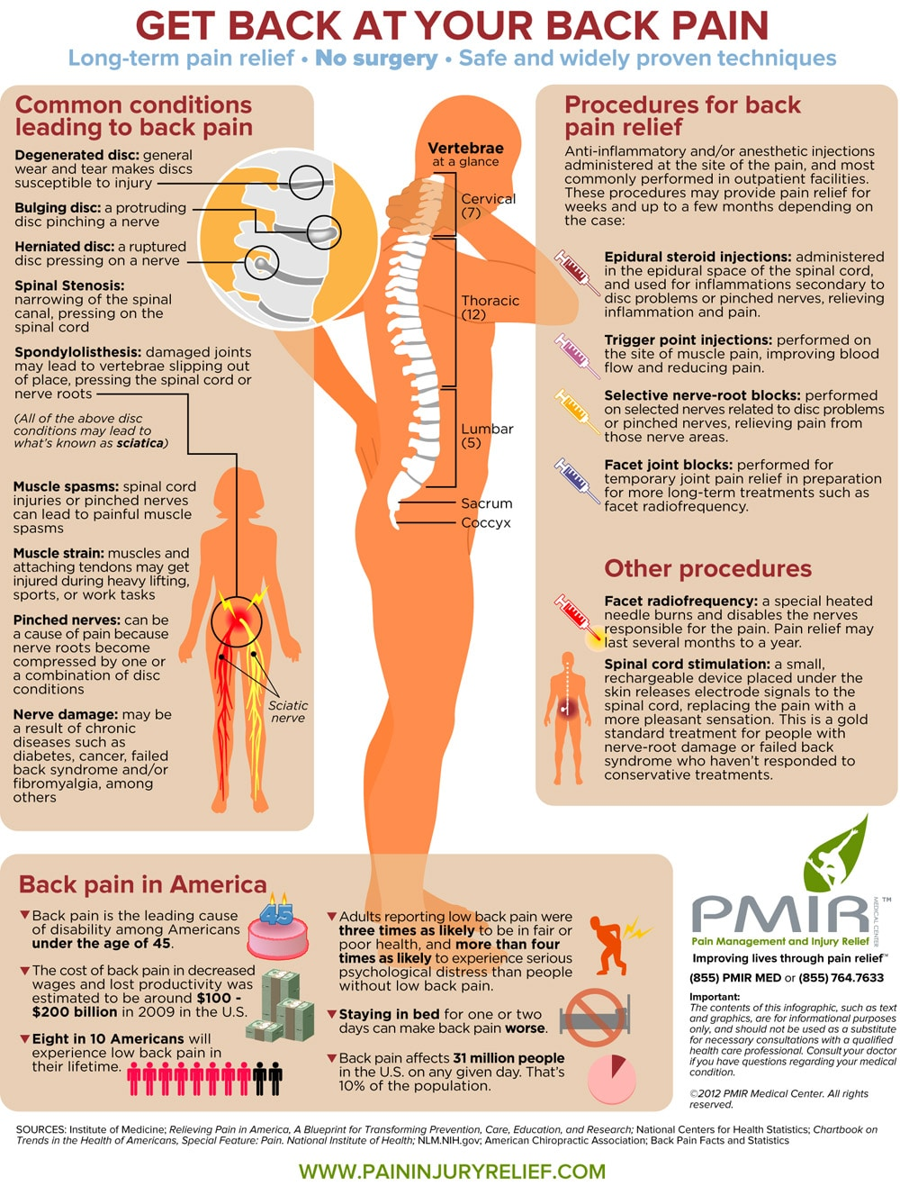 Causes of Back Pain and its relief
